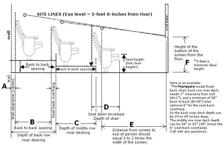 How To Build A Theater Seating Riser Platform Instructions